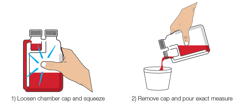 How to use Bettamix twin neck dispenser
